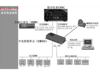 第九章 HOWO(09款)电器系统简介
