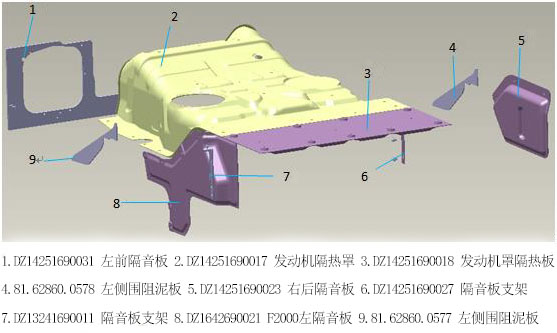 x3000-4-panelling-for-front-panel
