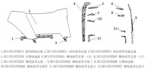 x3000-4-Top-shroud-1