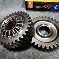 MCP16轴间差速器齿轮总成 712-35610-0140