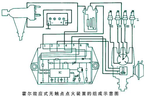 十(5),电子点火系统
